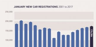 Uk Car Market