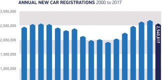 UK Car Sales